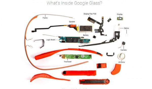 google glass:80 dólares para fabricarlas,se venden a 1.50