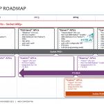 Una nueva arquitectura de CPUs AMD llegará a principios del 2016