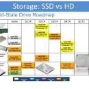 Intel también actualiza su hoja de ruta de SSD
