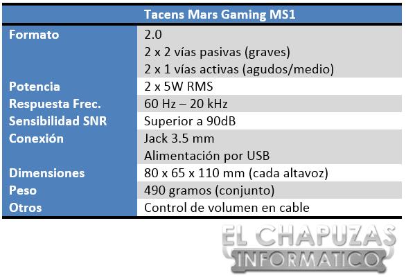 Tacens Mars Gaming MS1 Especificaciones 2