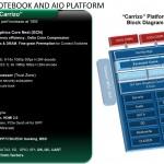 El socket AMD FM2+ seguirá vivo hasta el 2016