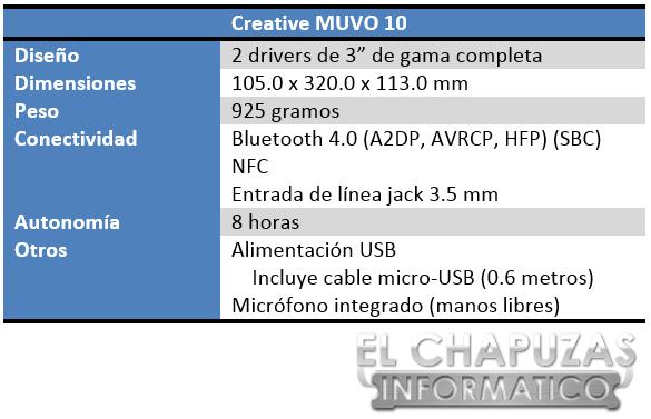 Creative MUVO 10 Especificaciones 2