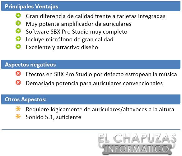 lchapuzasinformatico.com wp content uploads 2014 07 Creative Sound Blaster Z Aspectos 29