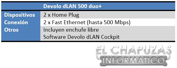 Devolo dLAN 500 duo+ Especificaciones 2