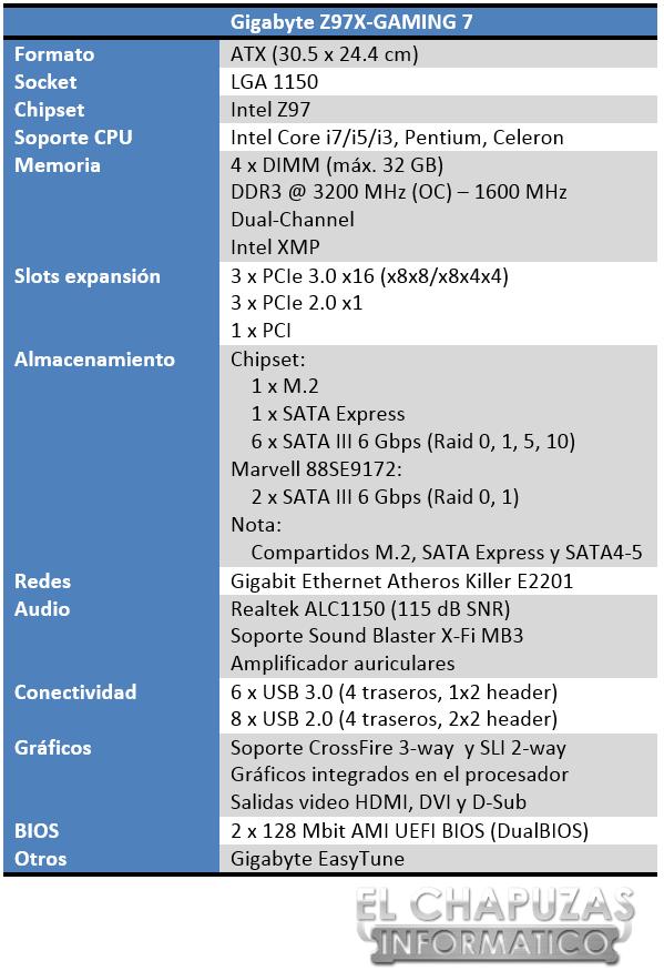 Gigabyte Z97X Gaming 7 Especificaciones 2