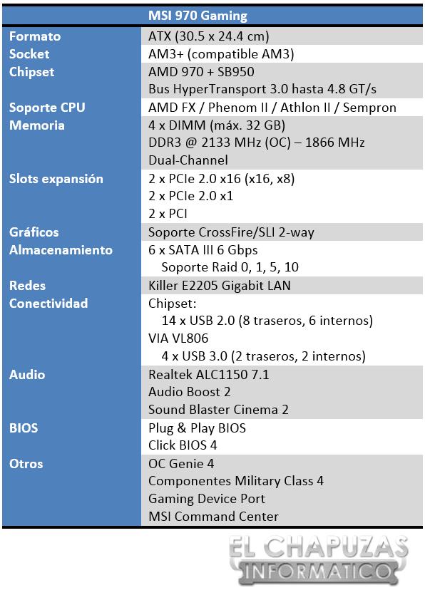 Review: MSI 970 Gaming