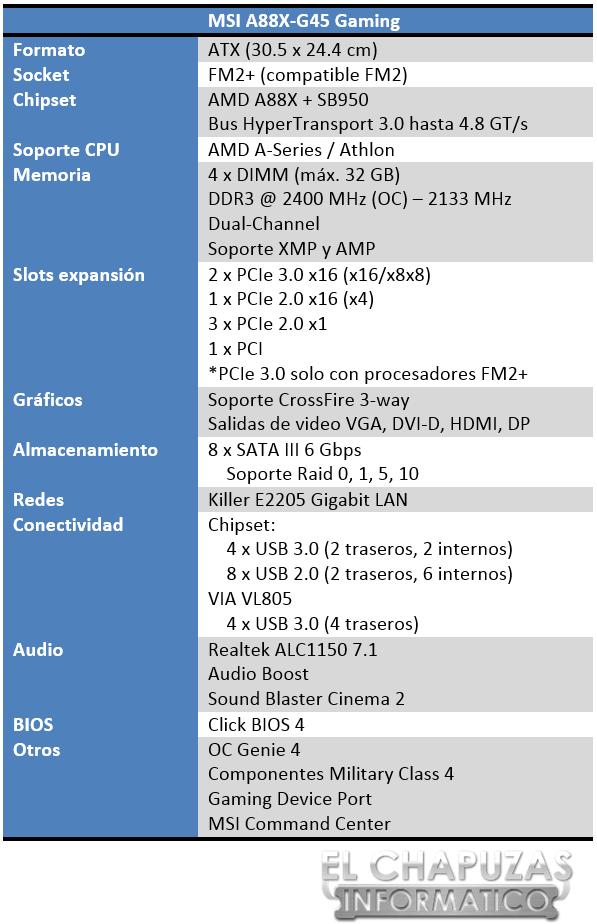 MSI A88X G45 Gaming Especificaciones 2