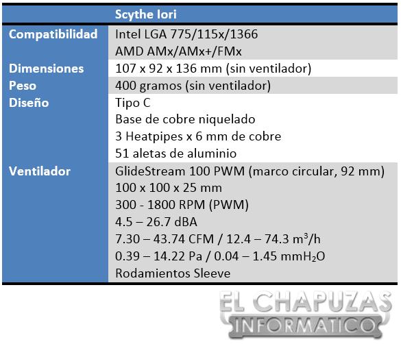 Scythe Iori Especificaciones 2