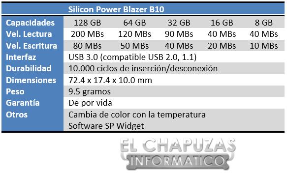 Silicon Power Blazer B10 Especificaciones 2