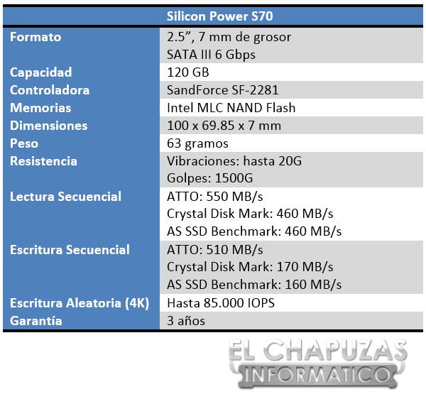 Silicon Power S70 Especificaciones 2
