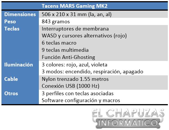 Tacens Mars Gaming MK2 Especificaciones 2