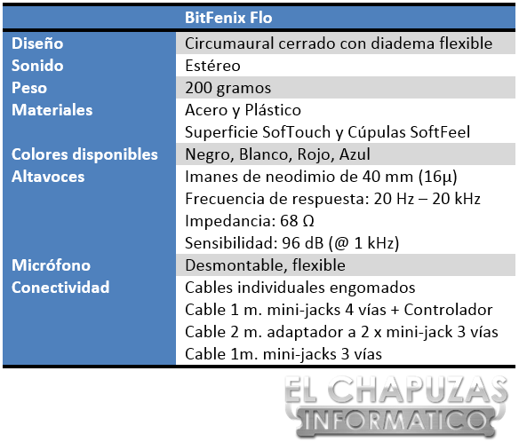 BitFenix Flo Especificaciones 2