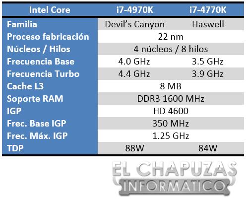 Intel Core i7 4790K Especificaciones 3