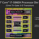 Inte Core i7-5960X, i7-5930K e i7-5820K ya a la venta