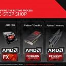 SSDs AMD Radeon R7 120G, 240G y 480G anunciados