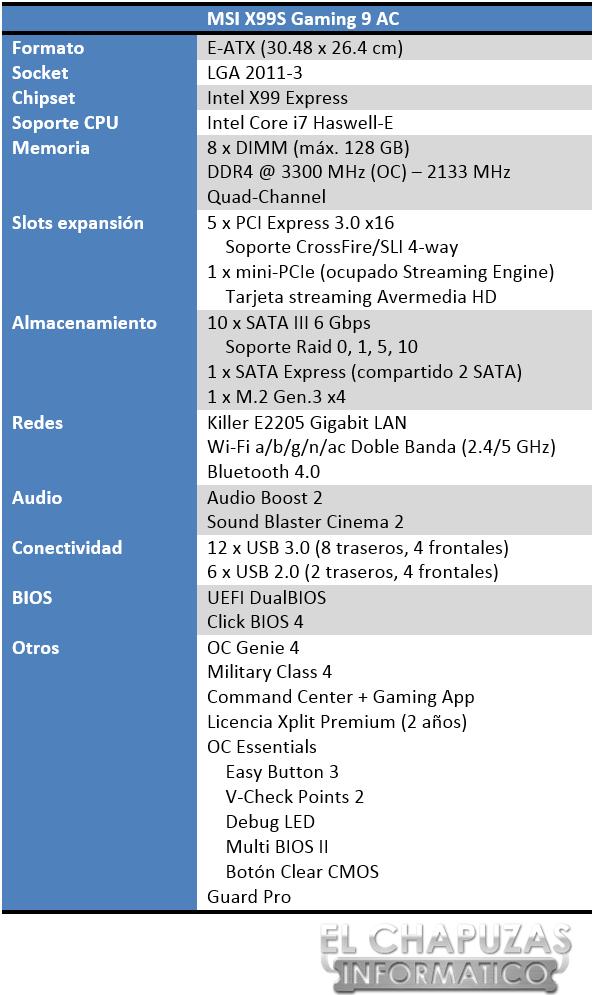 lchapuzasinformatico.com wp content uploads 2014 08 MSI X99S Gaming 9 AC Especificaciones 2