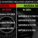 Nvidia GeForce GTX 980 y GTX 970: Llegarán el 19 de Septiembre
