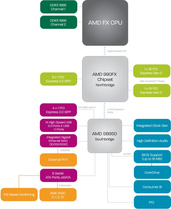 AMD FX-9590 02