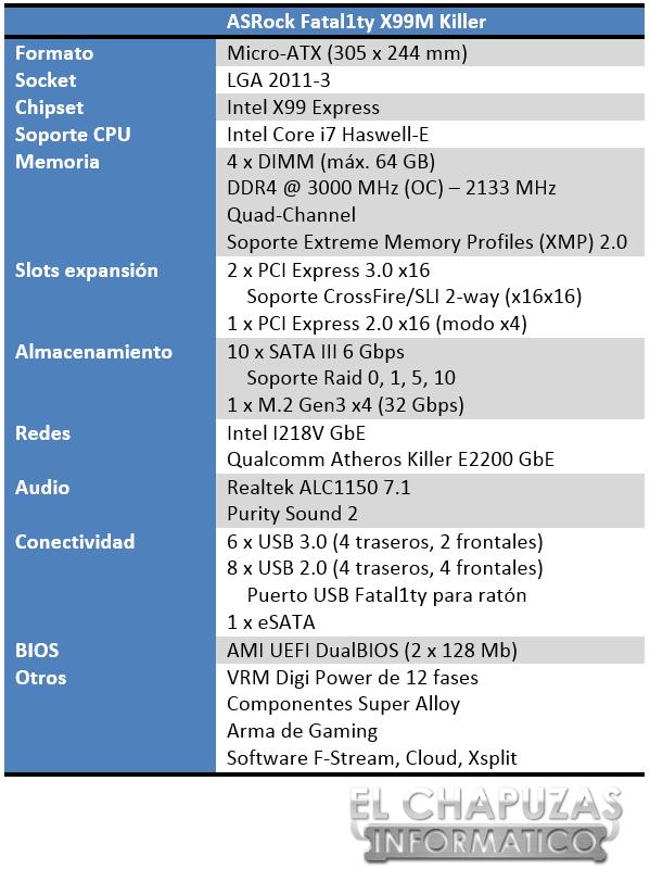 ASRock Fatal1ty X99M Killer Especificaciones