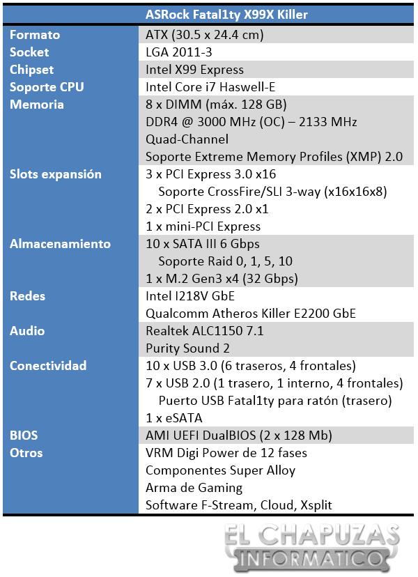 ASRock Fatal1ty X99X Killer Especificaciones