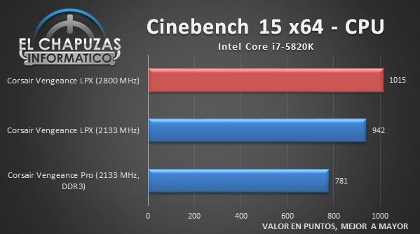 Corsair Vengeance LPX - CPU 01