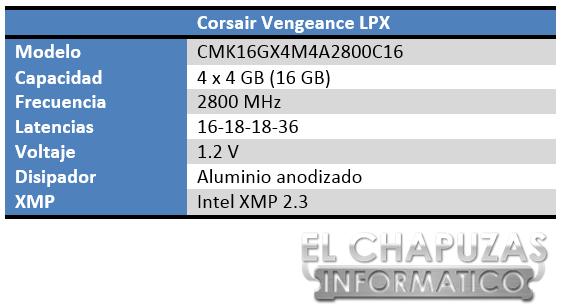 Corsair Vengeance LPX Especificaciones