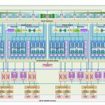 La AMD Radeon R9 285X estaría viva y llegaría renombrada