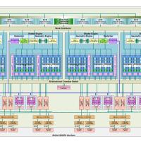 Diagrama GPU AMD Tonga XT