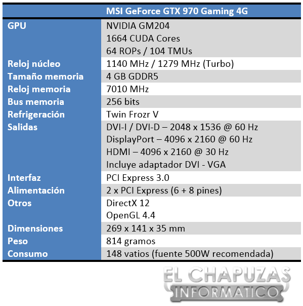 MSI GeForce GTX 970 Gaming 4G Especificaciones