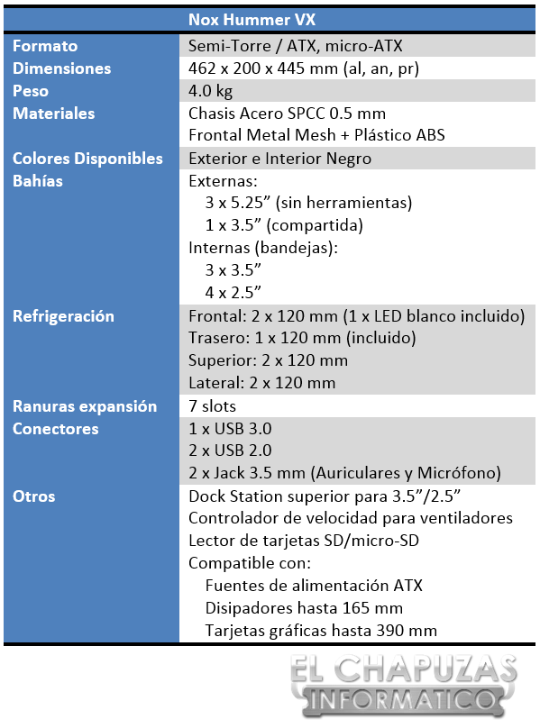 Nox Hummer VX Especificaciones