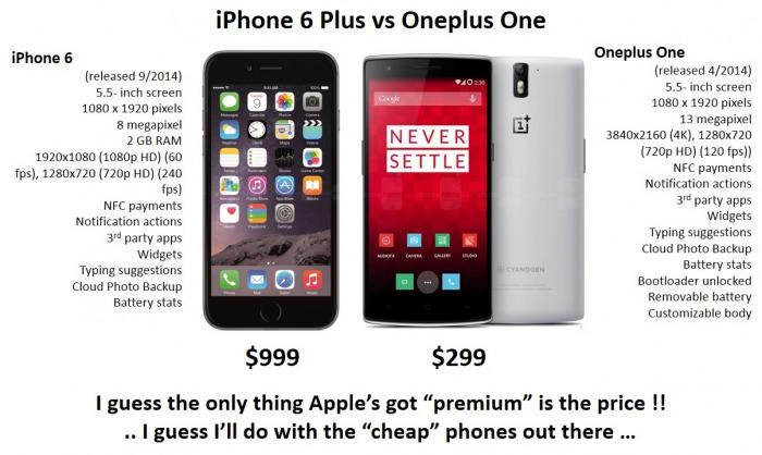 Oneplus One Vs Iphone 6