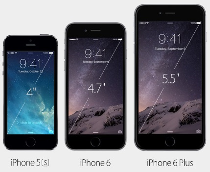 iPhone 5S vs iPhone 6 vs iPhone 6 Plus