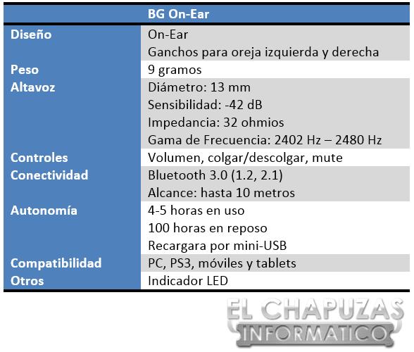 BG On-Ear Especificaciones