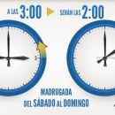 Recuerda: Toca resintonizar la TV y cambiar la hora