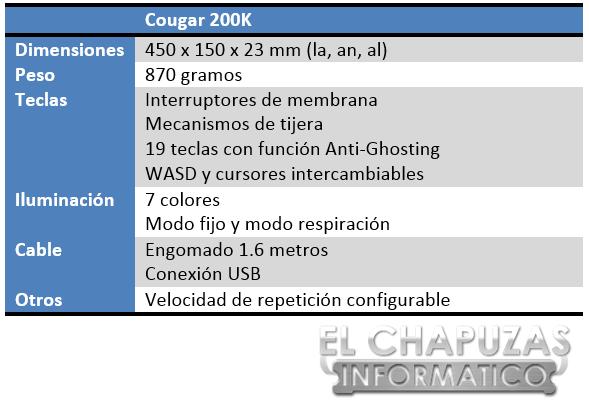 Cougar 200K Especificaciones