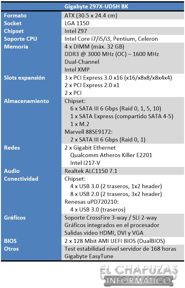 Gigabyte Z97X-UD5H BK Especificaciones