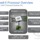 "Las CPUs Intel Core i7 ""Broadwell-E"" HEDT llegarán en el 2016"
