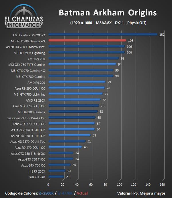 MSI GeForce GTX 980 Gaming - Juegos - Batman Arkham Origins