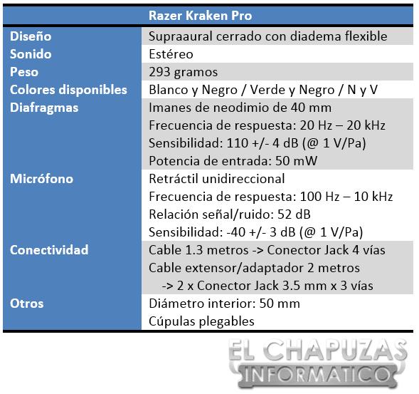 Razer Kraken Pro Especificaciones