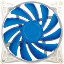 SilverStone lanza su línea de ventiladores FQ y FW