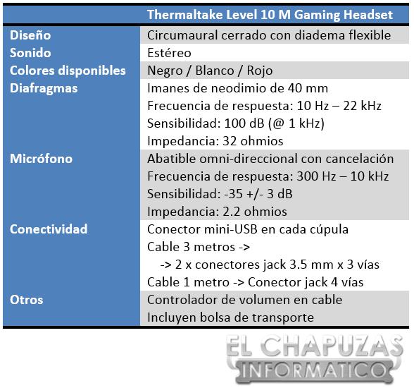 Thermaltake Level 10 M Especificaciones