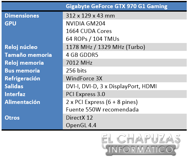 Gigabyte GeForce GTX 970 G1 Gaming Especificaciones