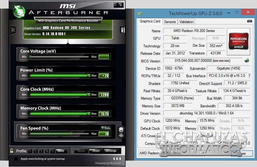 Gigabyte Radeon R9 280 OC [Review]