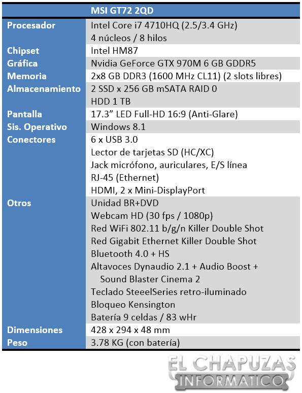 MSI GT72 2QD Dominator Especificaciones