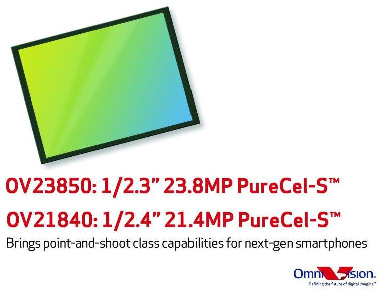 OmniVision OV23850