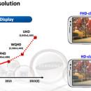 El Samsung Galaxy Note 5 tendría una pantalla 4K AMOLED de 5.9″