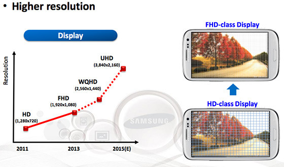 Samsung Ultra HD Super AMOLED 5.9 pulgadas