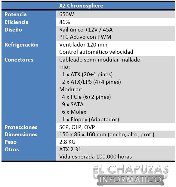 X2 Chronosphere Especificaciones