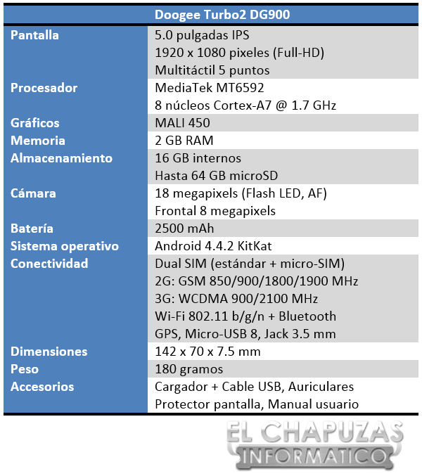 Doogee Turbo2 DG900 Especificaciones