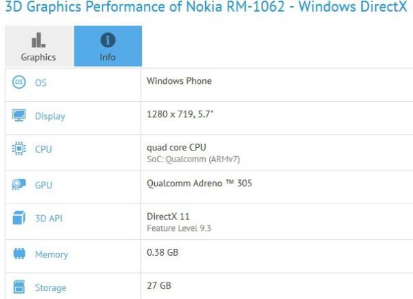 Microsoft Lumia 1330 especificaciones